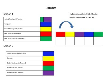 Guided Reading Station Chart