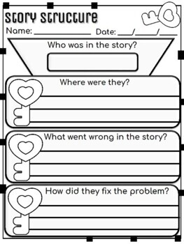 Story Structure: Plot