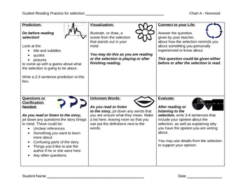 Guided Reading Strategies Graphic Organizer