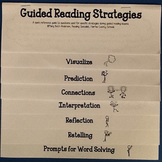 Guided Reading Strategy Flip Book