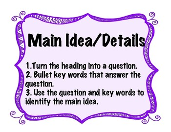 Guided Reading Strategy Poster Bundle