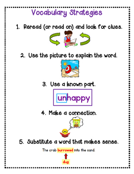 Guided Reading-Vocabulary Strategies to Explain New Words(POSTER AND BOOKMARKS)