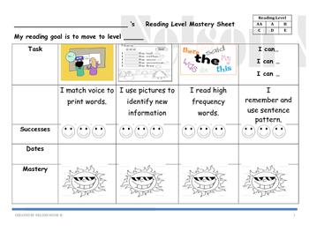Guided Reading Student Mastery Sheet- Level A to B - Reading and Comprehension