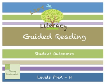 Guided Reading Student Outcomes