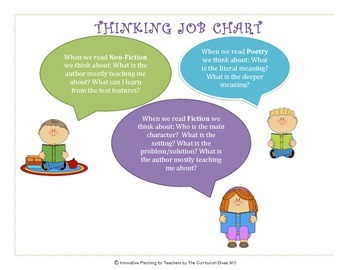 "Guided Reading Task Cards: ""Thinking Jobs"""