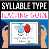 6 Syllable Type Teaching Guide: Digital Resource for Guide