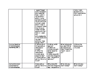 Guided Reading Unit - Level B