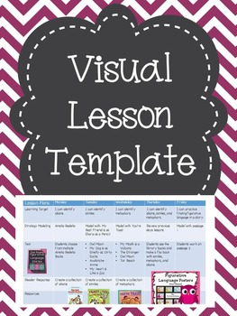 Guided Reading Visual Lesson Plan Template - Editable