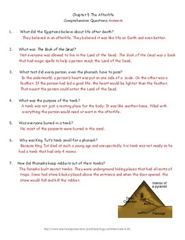 Guided Reading: Who was King Tut- Common Core, No Prep, Printables