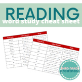 Guided Reading Word Work Teacher Cheat Sheet