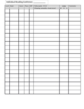 Guided Reading and Conferences data sheets