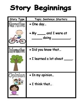 Guided Reading and Guided Writing Resource Binder Materials