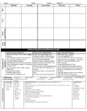 Guided Reading and Math Lesson Plan Templates