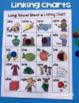 Phonics Posters for Guided Reading and RTI Word Work