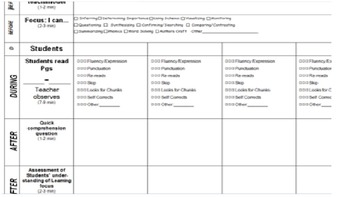 Guided Reading conference sheet