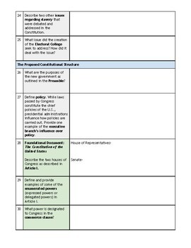 Guided Reading for AMSCO AP US Government - Chapter 1: The Constitution