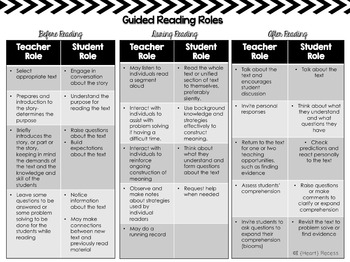 Guided Reading for Intermediate Grades