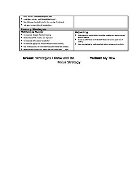 Guided Reading student strategies sheet level E - H