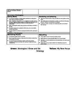 Guided Reading student strategy sheet levels O-Q
