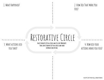 Guided Restorative Circle