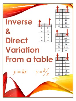 Guided Steps - Is it an Inverse Variation, Direction Varia