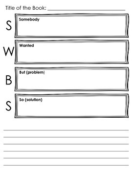 Guided Writing Graphic Organizers and Booklets {Full Page}