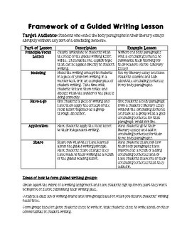Writing Lesson Plan Template Framework And Data Collection - How to create a lesson plan template