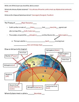 Guided notes Plate Tectonics/ Theory of Plate Tectonics