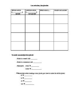 Guided notes and practice: Spanish articles and pluralization