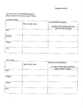 Guided notes simulation starburst activity cooperative group experimental probab