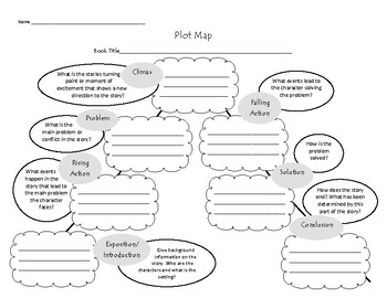 Guided plot map graphic organizer
