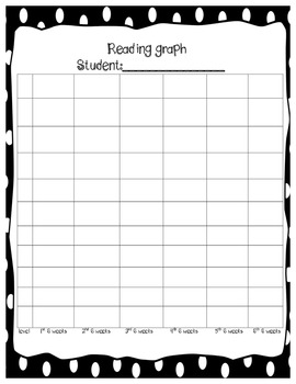 Guided reading bundle