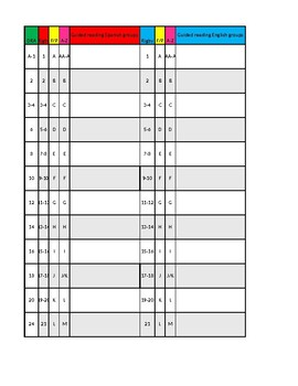 Guided reading levels spread sheet