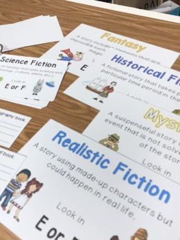 Library Dewey Decimal and Genre Guides for the School Media Center BUNDLE
