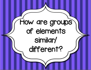 Guiding Questions for a Unit on Arrangement of the Periodic Table