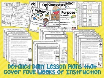 Reading Comprehension: Guiding Readers APRIL