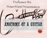 Guitar Anatomy Bundle