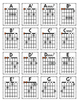 Guitar Chord Charts in a Rainbow of Colors!  Guitar Posters or Bulletin Board