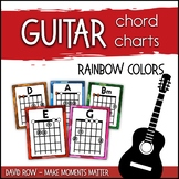 Guitar Chord Charts in a Rainbow of Colors!  Guitar Poster