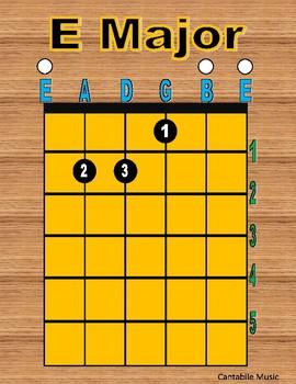 Guitar Chord Diagrams
