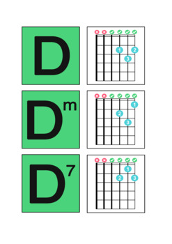 Guitar Chord Flash Cards