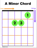 Guitar Chord Posters - color-coded and with fingerings