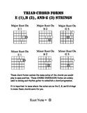 Guitar Chord Triads