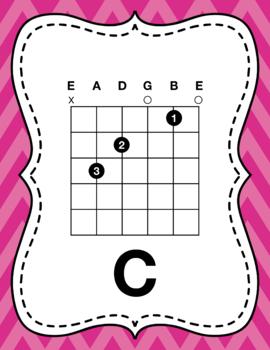 Guitar Chords - Chevron