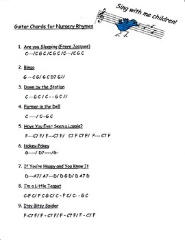 Guitar Chords for Nursery Rhymes
