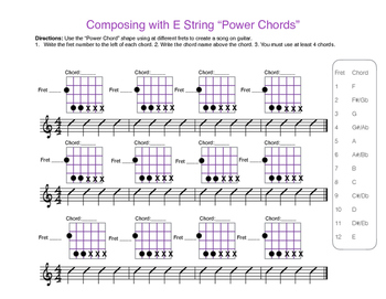 """Guitar: Composing with """"Power"""" Chords"""