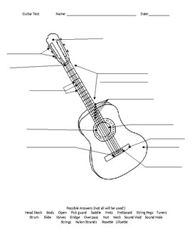 Guitar Fill in the Blank Anatomy Quiz