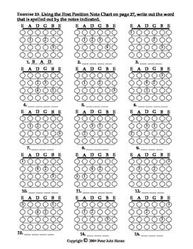Guitar Fingerboard Note Naming Worksheet