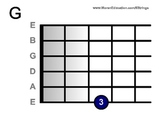 Guitar Flash Cards - First position