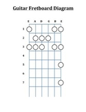 Guitar Fretboard Diagram, Beginner Notes